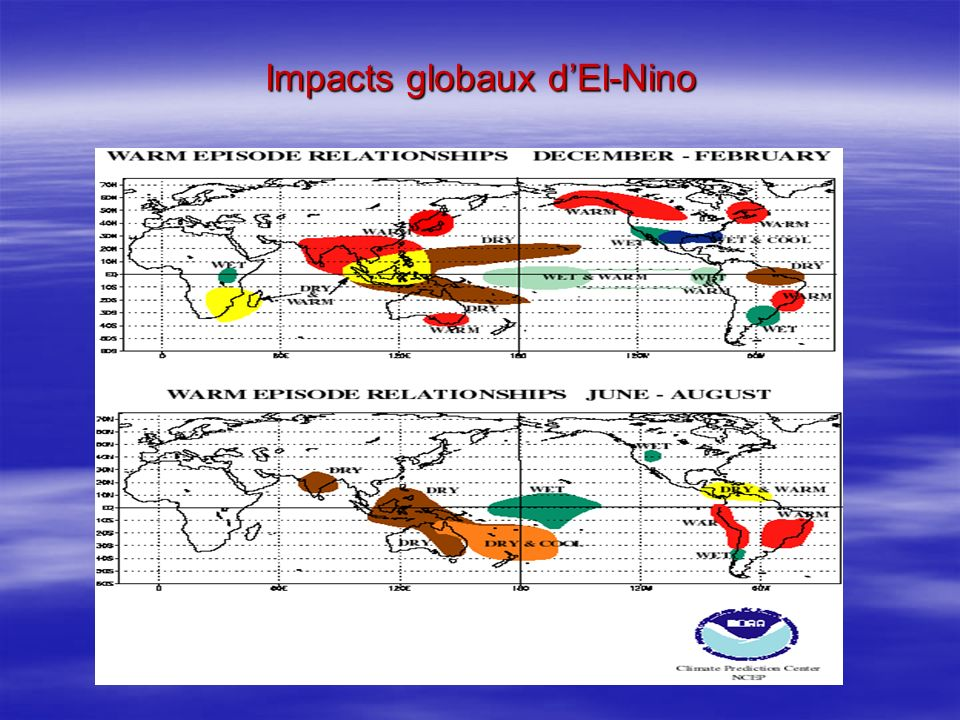 Impacts globaux d'El-Nino