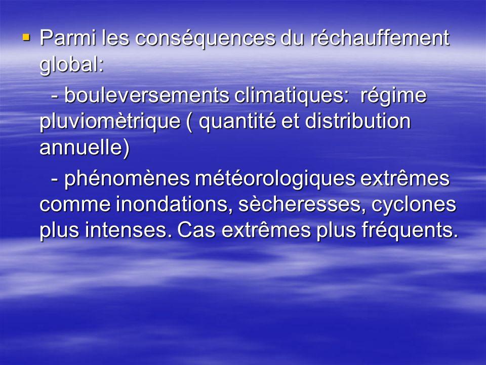 Parmi les conséquences du réchauffement global: