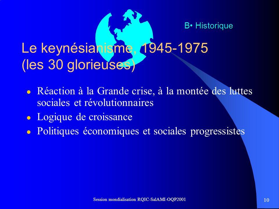 Le keynésianisme, 1945-1975 (les 30 glorieuses)