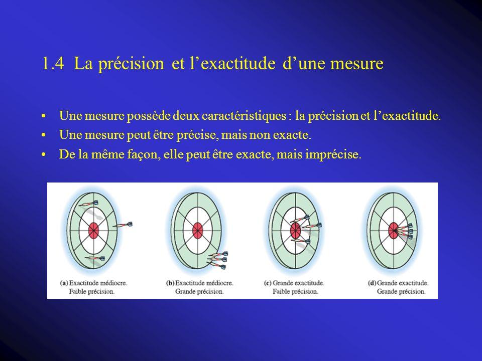 1.4 La précision et l'exactitude d'une mesure