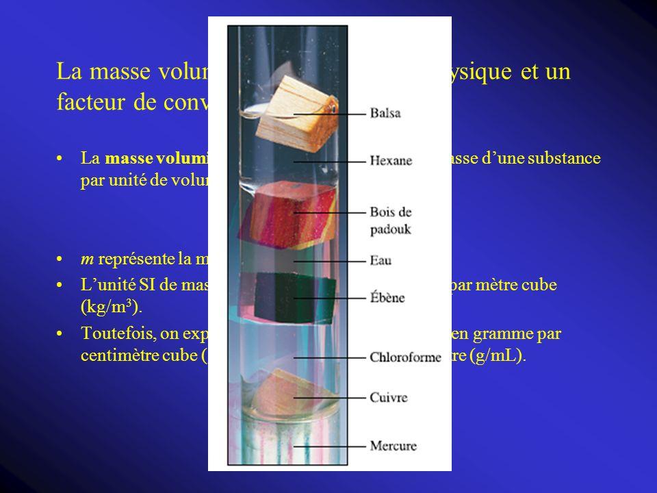 La masse volumique: une propriété physique et un facteur de conversion