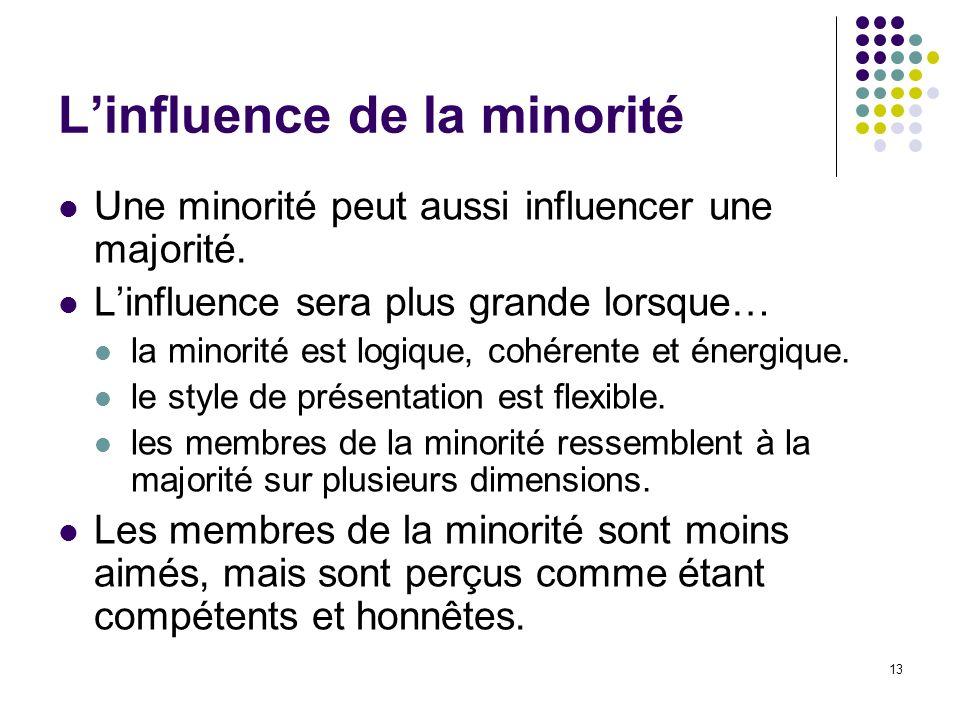 L'influence de la minorité