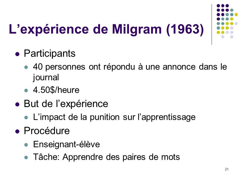 L'expérience de Milgram (1963)