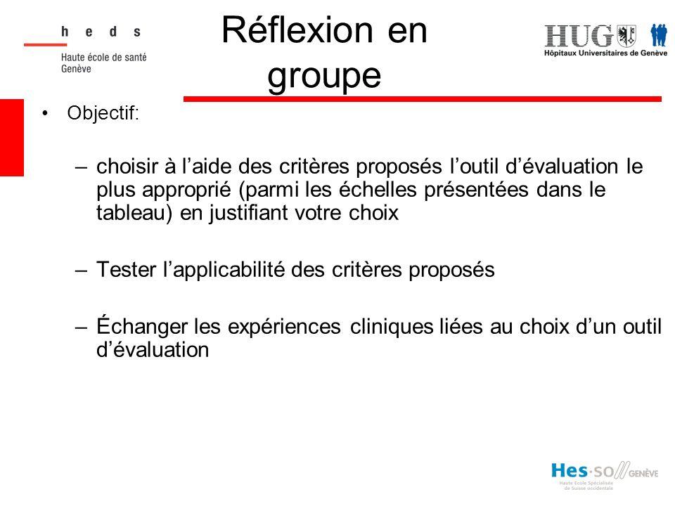 Réflexion en groupe Objectif: