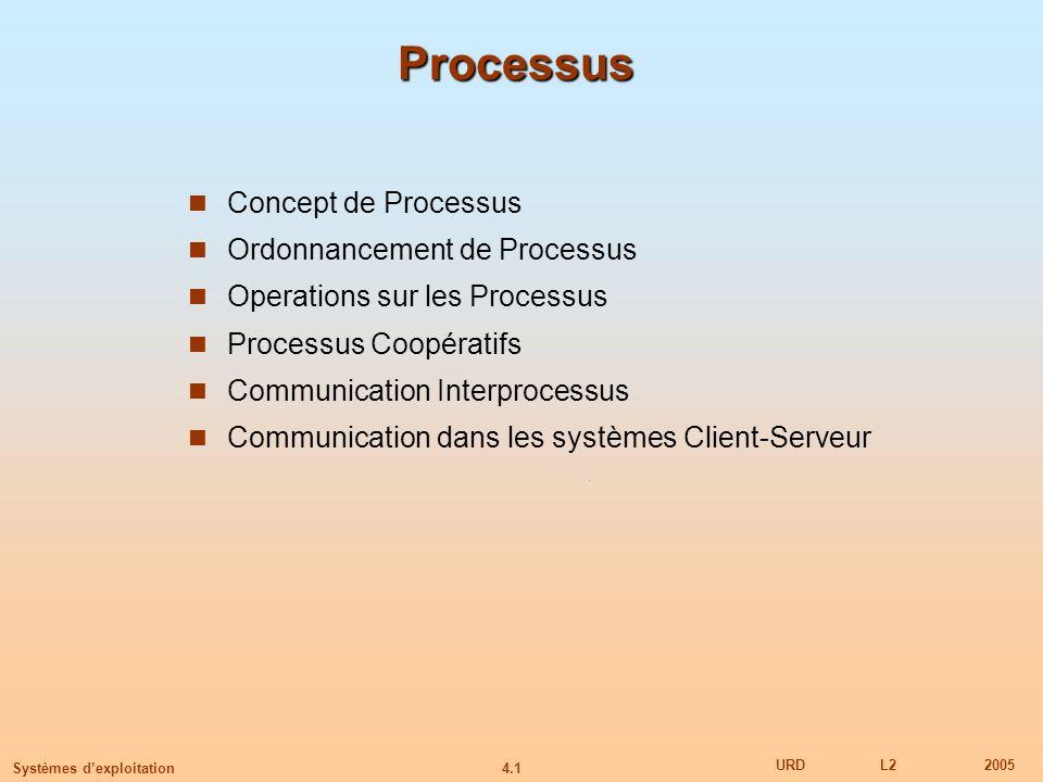 Processus Concept de Processus Ordonnancement de Processus