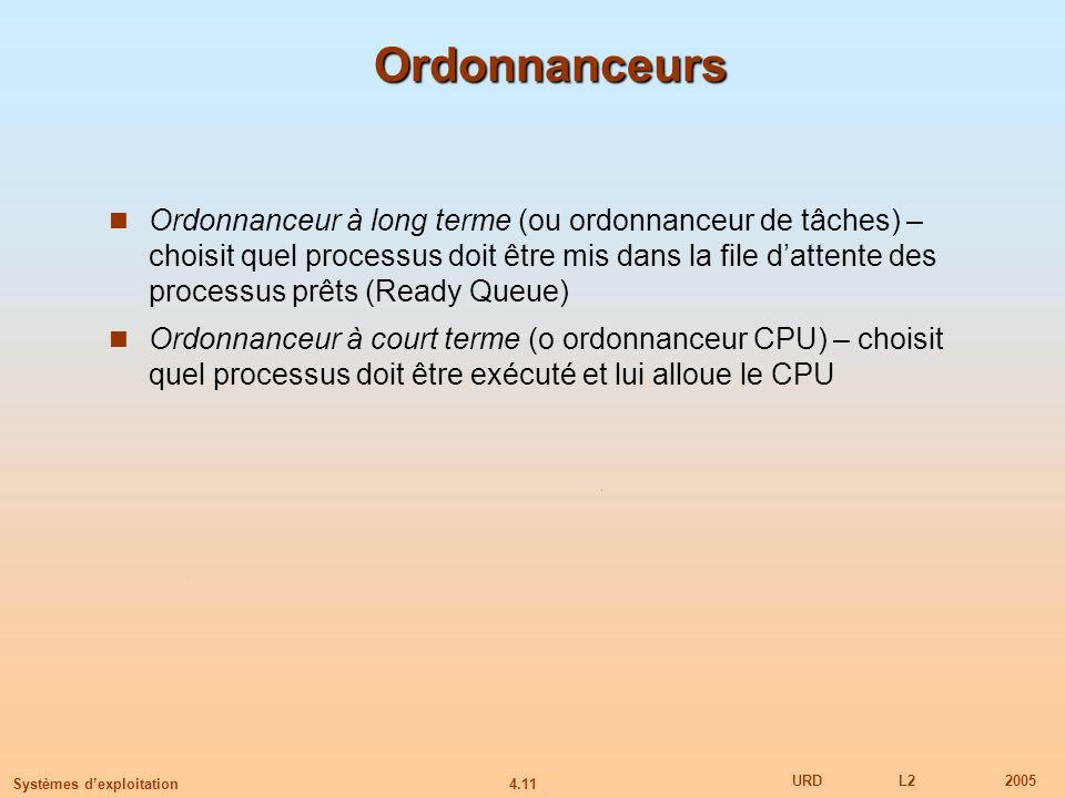 Ordonnanceurs