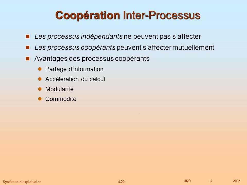 Coopération Inter-Processus