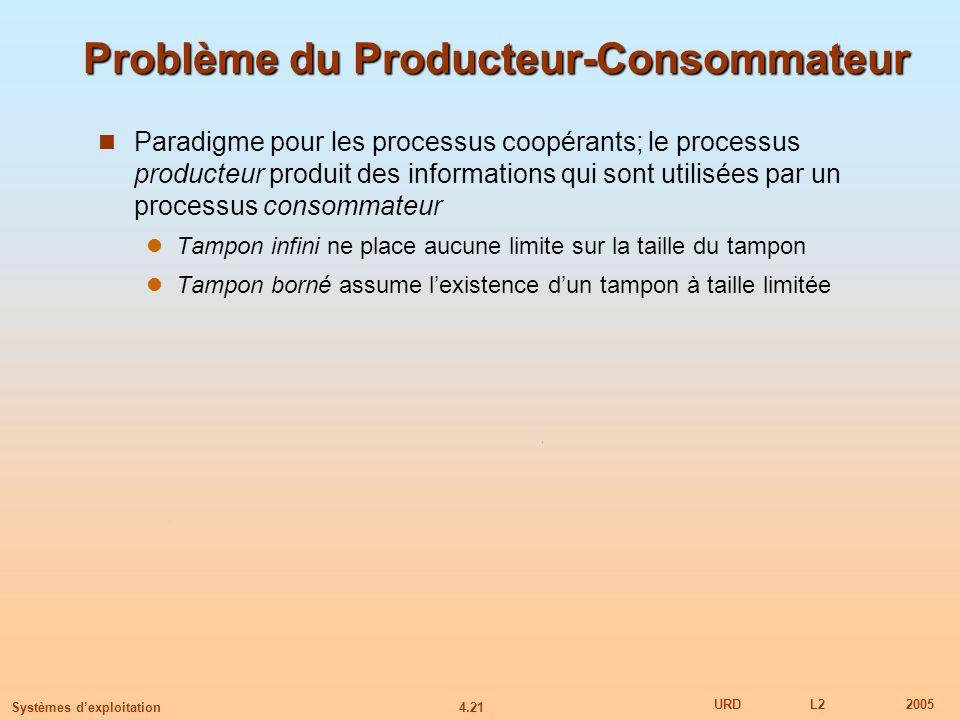 Problème du Producteur-Consommateur