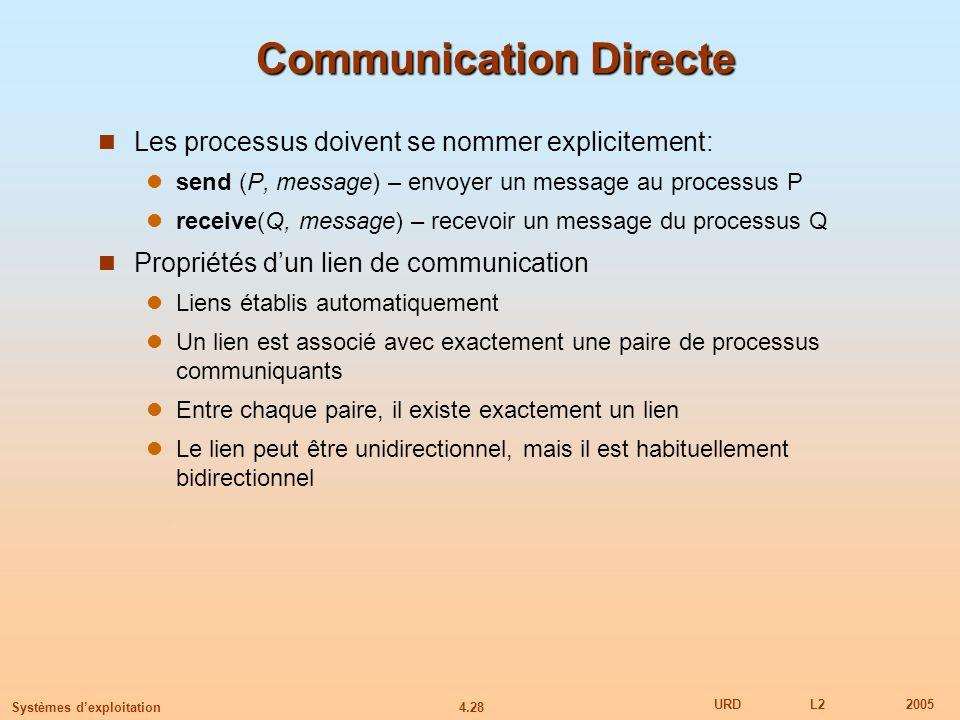 Communication Directe