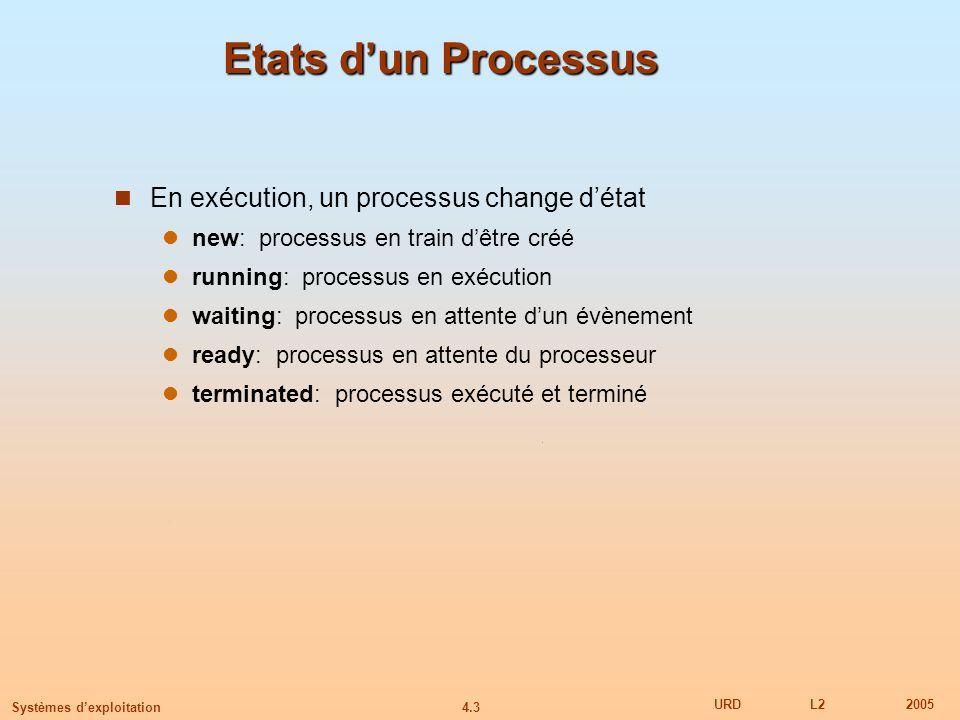Etats d'un Processus En exécution, un processus change d'état