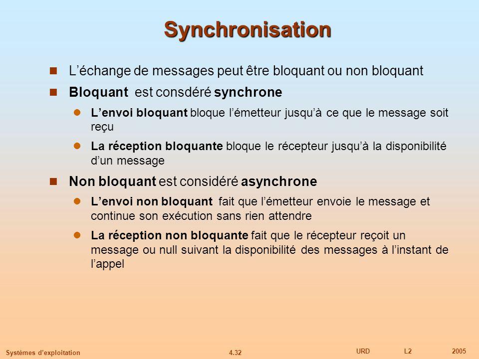 Synchronisation L'échange de messages peut être bloquant ou non bloquant. Bloquant est consdéré synchrone.