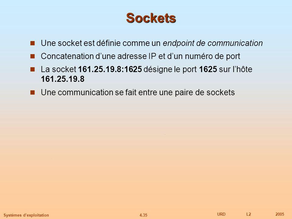 Sockets Une socket est définie comme un endpoint de communication