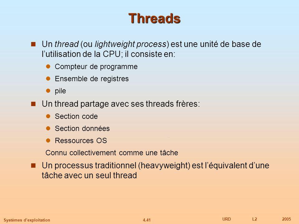 Threads Un thread (ou lightweight process) est une unité de base de l'utilisation de la CPU; il consiste en: