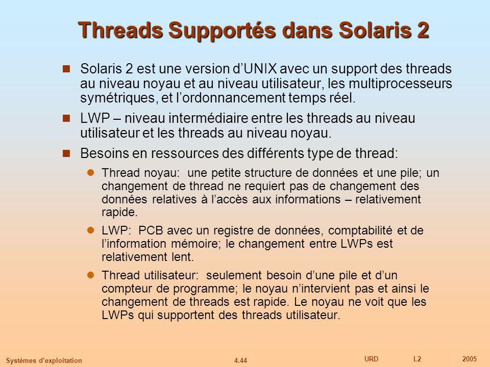 Threads Supportés dans Solaris 2