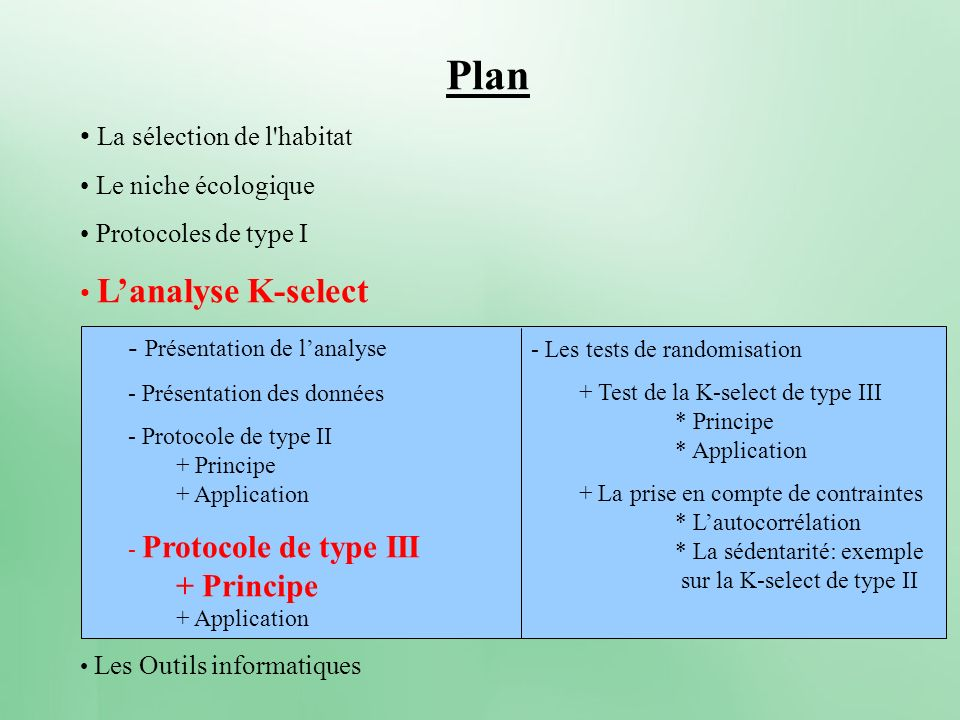 Plan La sélection de l habitat L'analyse K-select
