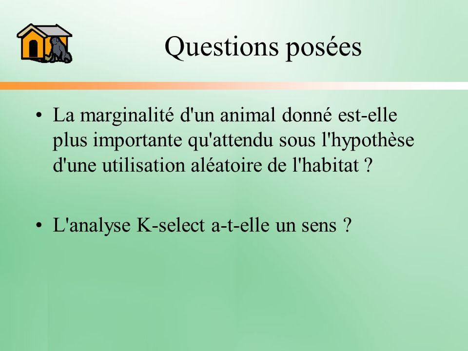 Questions posées La marginalité d un animal donné est-elle plus importante qu attendu sous l hypothèse d une utilisation aléatoire de l habitat