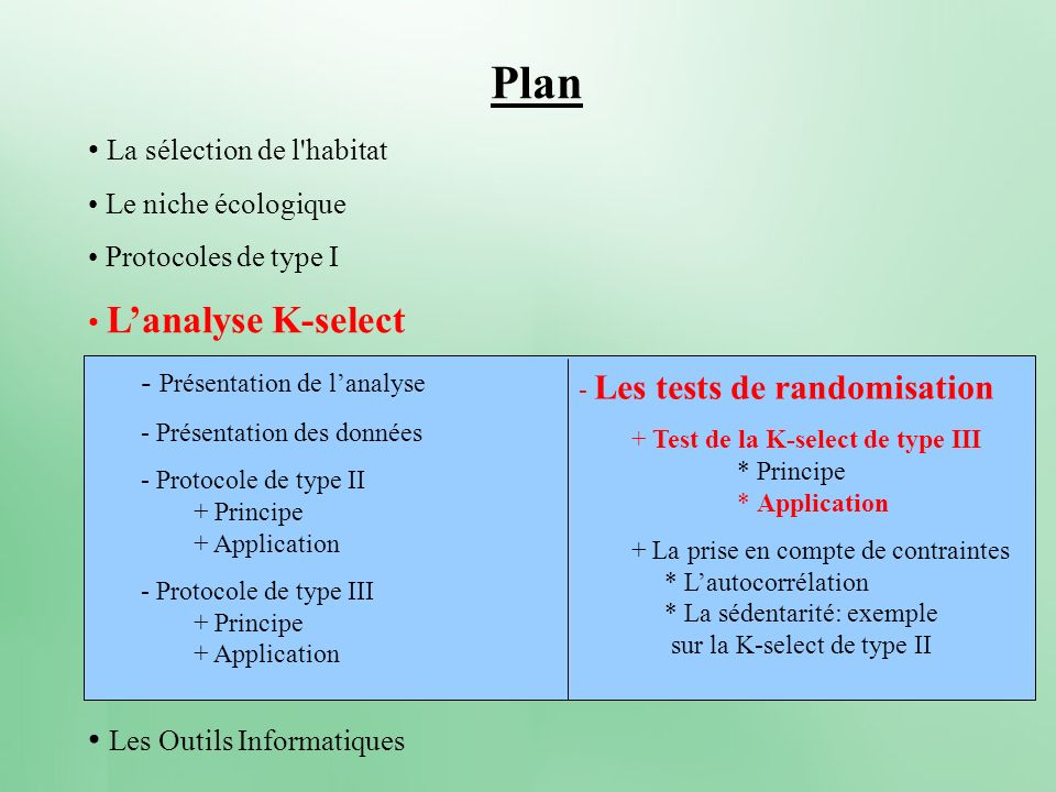 Plan Les Outils Informatiques La sélection de l habitat