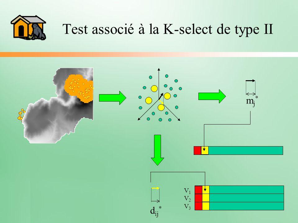Test associé à la K-select de type II
