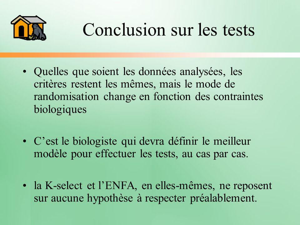 Conclusion sur les tests
