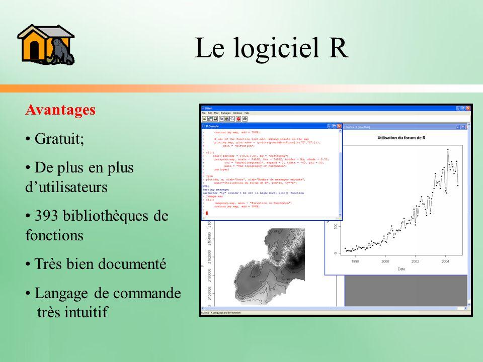 Le logiciel R Avantages Gratuit; De plus en plus d'utilisateurs