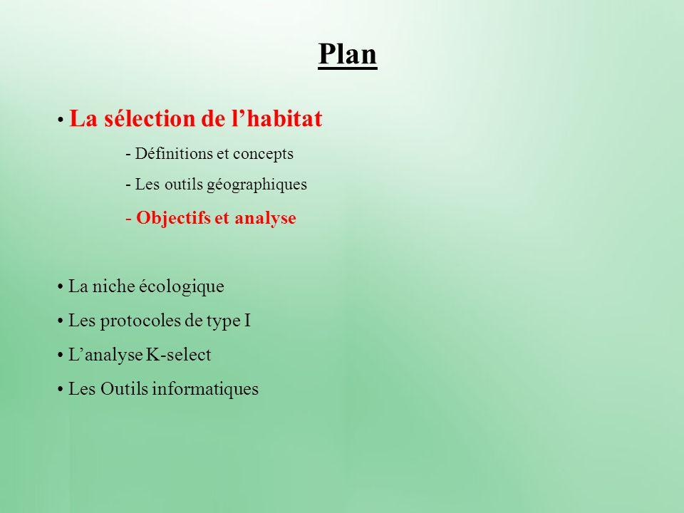 Plan La sélection de l'habitat - Objectifs et analyse