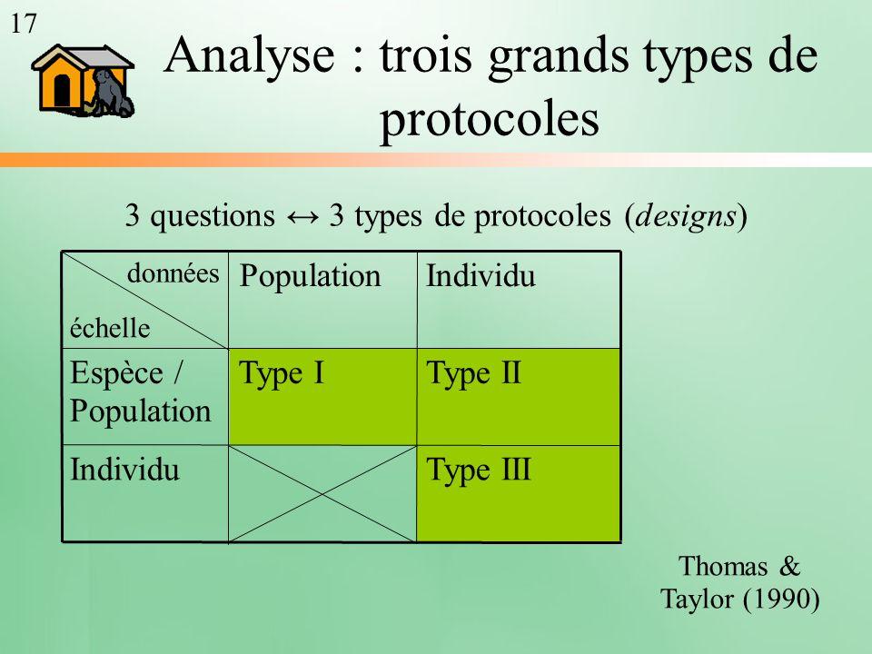 Analyse : trois grands types de protocoles