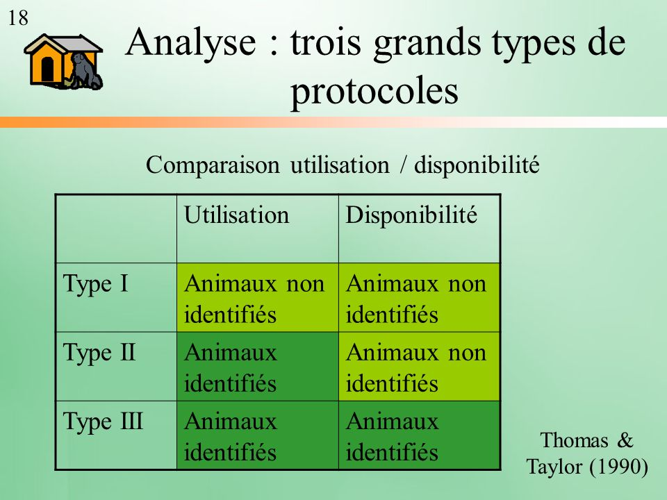 Analyse : trois grands types de protocoles