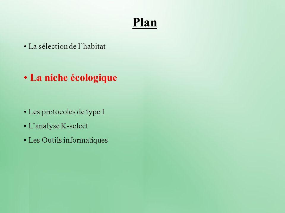 Plan La niche écologique La sélection de l'habitat