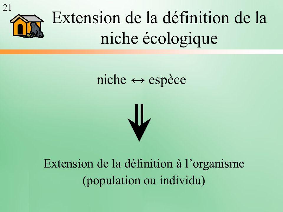 Extension de la définition de la niche écologique