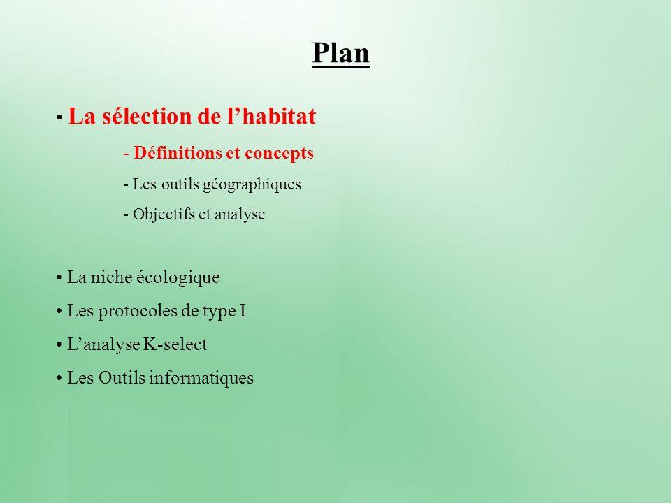 Plan La sélection de l'habitat - Définitions et concepts