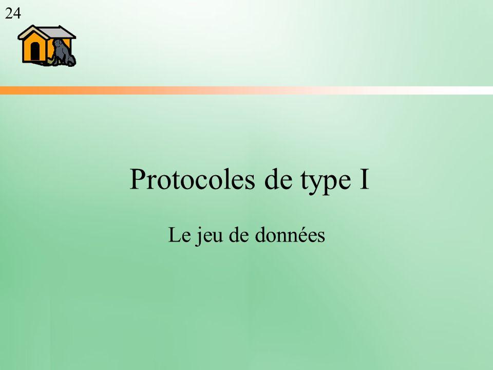 24 Protocoles de type I Le jeu de données