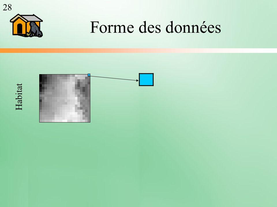 28 Forme des données Habitat