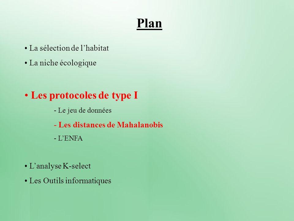 Plan Les protocoles de type I La sélection de l'habitat