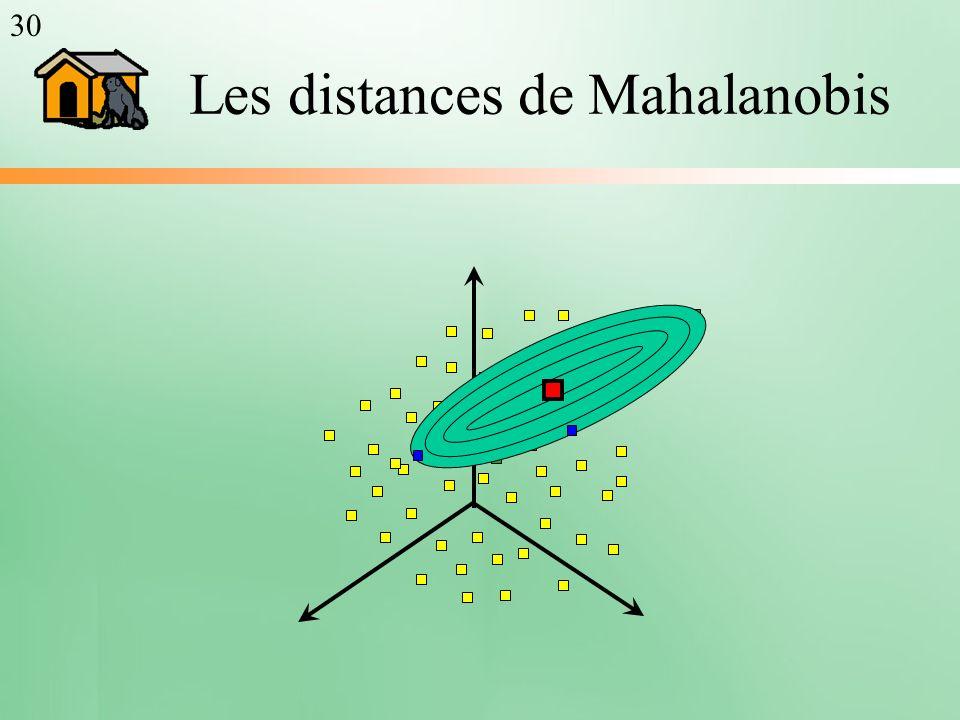 Les distances de Mahalanobis