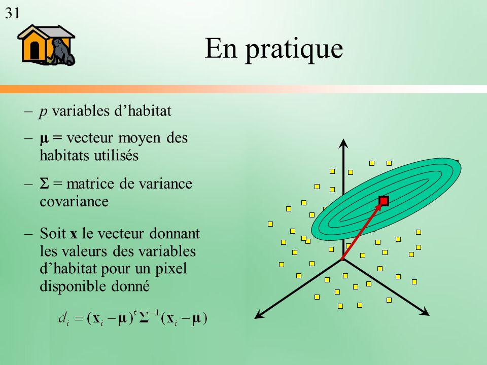 En pratique 31 p variables d'habitat