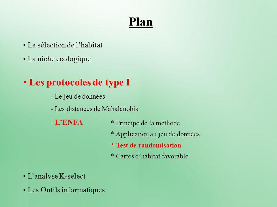 Plan Plan Les protocoles de type I La sélection de l'habitat