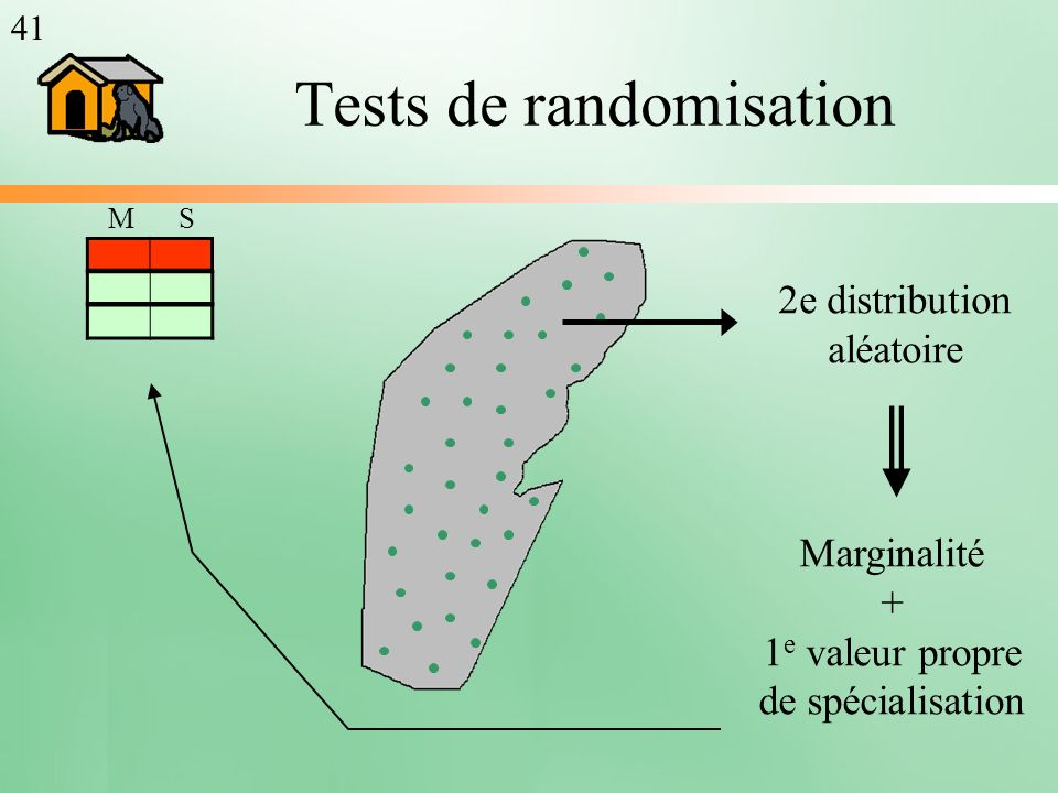 Tests de randomisation