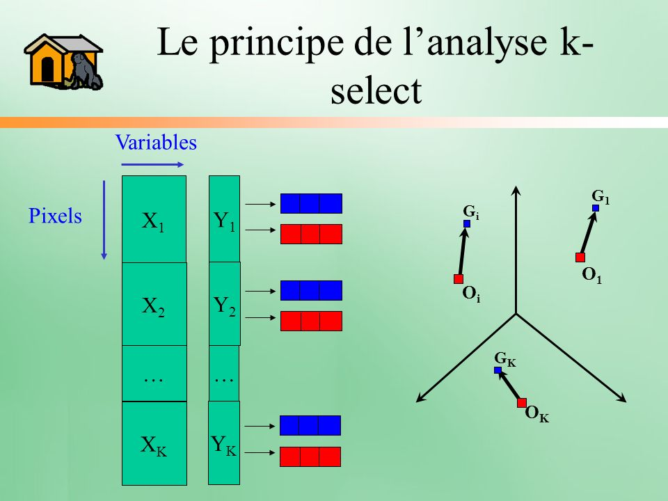 Le principe de l'analyse k-select