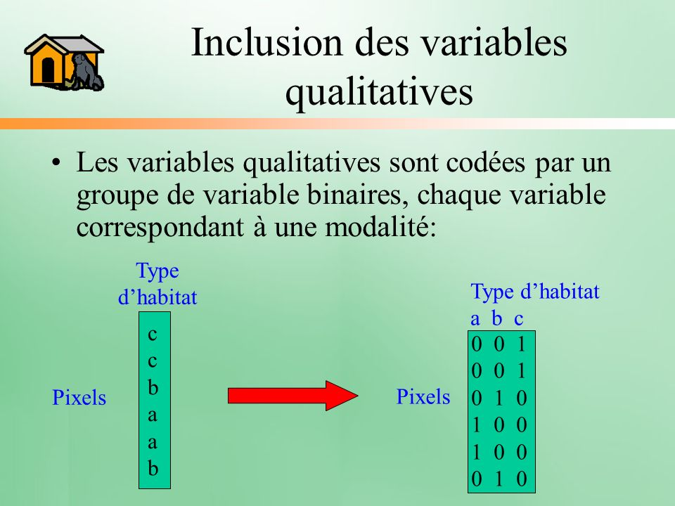 Inclusion des variables qualitatives