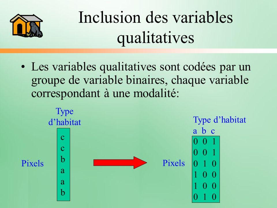 Inclusion des variables qualitatives