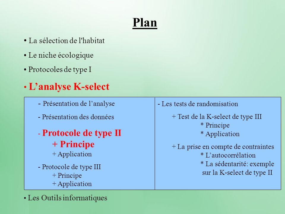Plan La sélection de l habitat L'analyse K-select