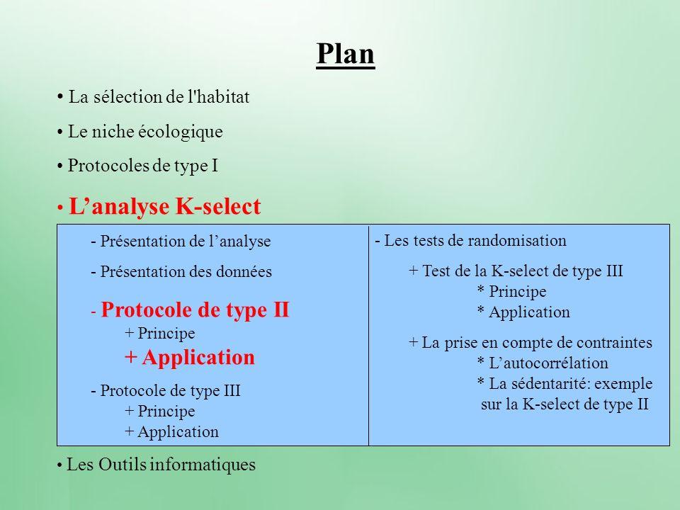 Plan La sélection de l habitat L'analyse K-select Le niche écologique