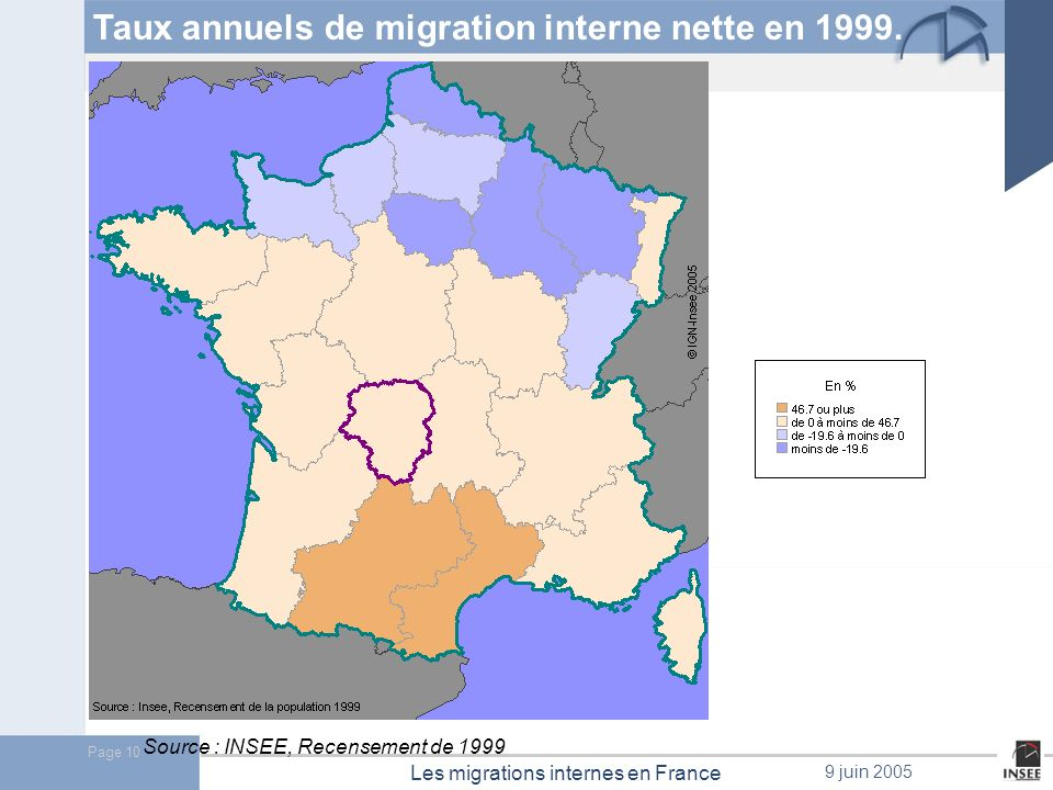 Taux annuels de migration interne nette en 1999.