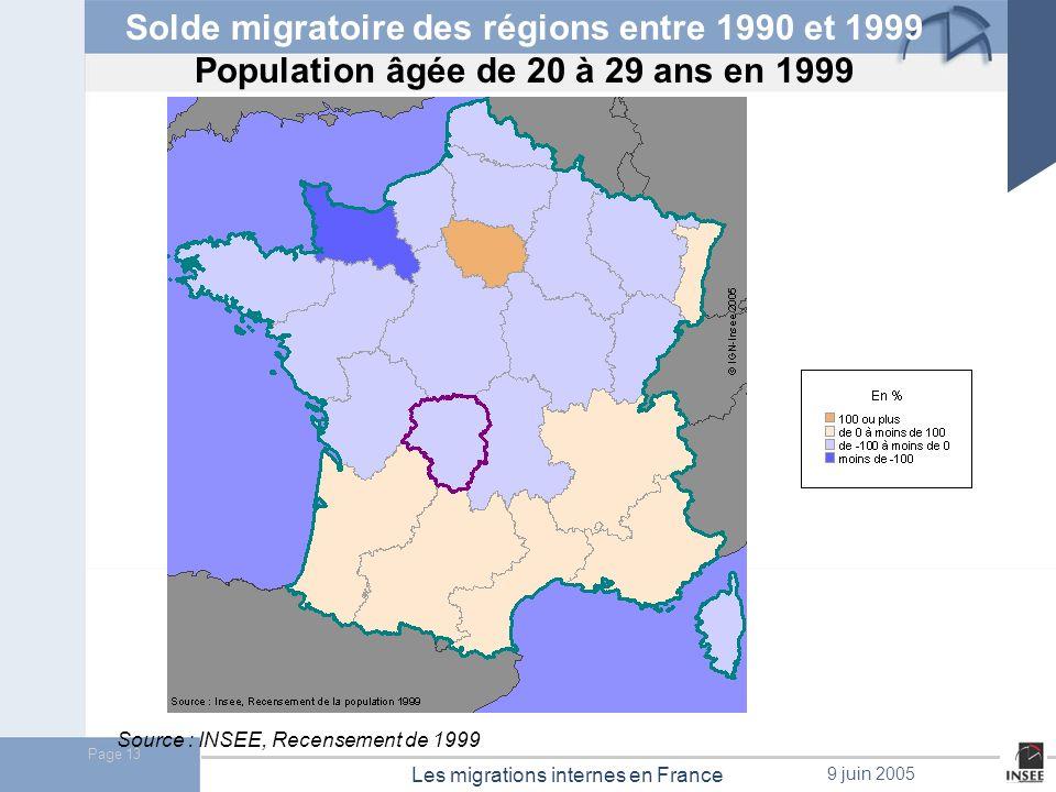 Solde migratoire des régions entre 1990 et 1999