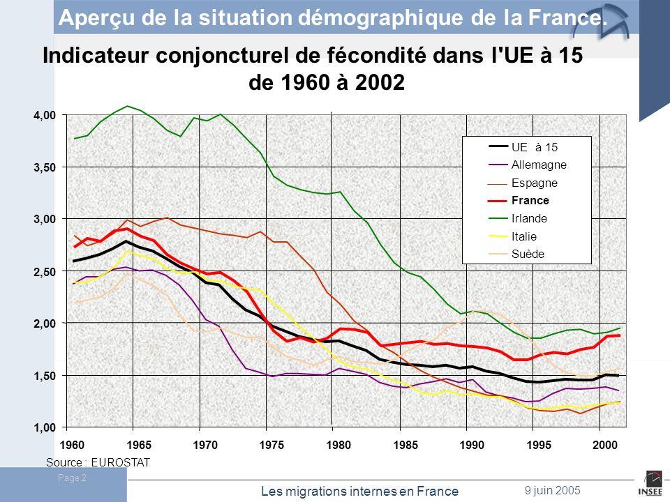 Indicateur conjoncturel de fécondité dans l UE à 15 de 1960 à 2002