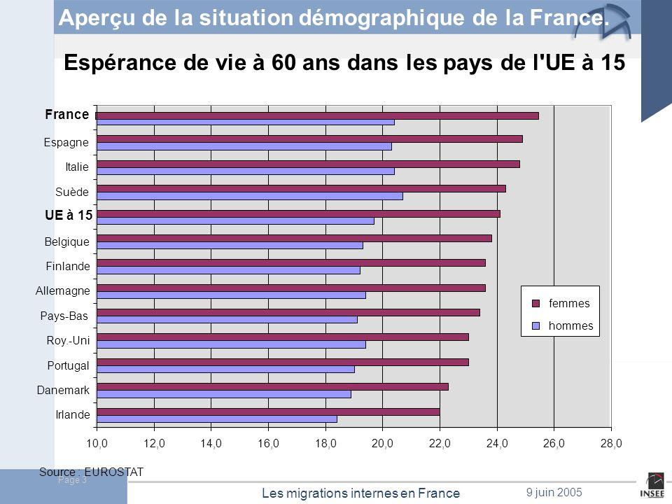 Espérance de vie à 60 ans dans les pays de l UE à 15