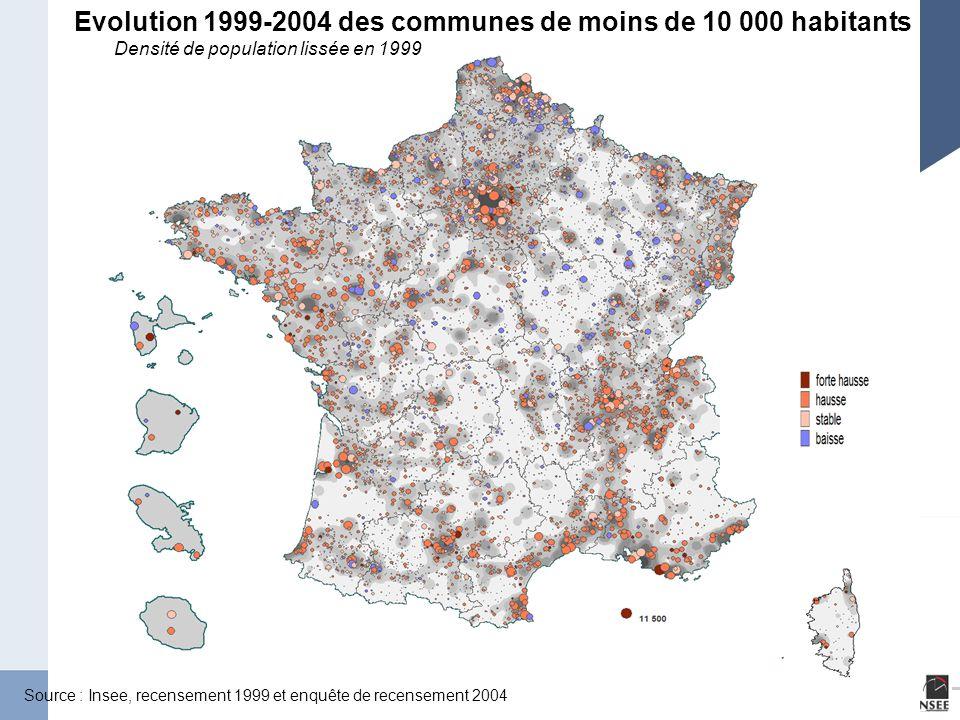 Evolution 1999-2004 des communes de moins de 10 000 habitants Densité de population lissée en 1999