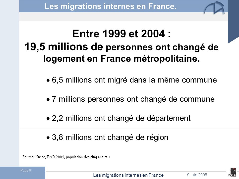 Les migrations internes en France.