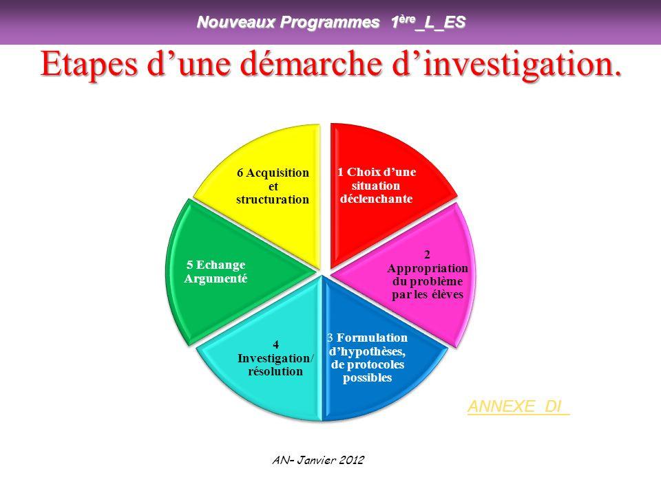 Etapes d'une démarche d'investigation.
