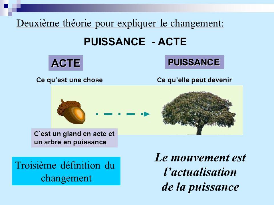 Deuxième théorie pour expliquer le changement: